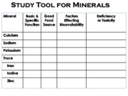 Vitamins and Minerals Study Tables