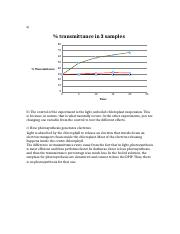 Ap biology essay dpip