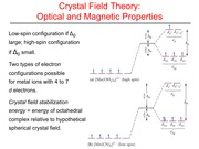 Crystal Field Theory Slides and Notes