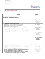 1.3.2_ Career Journal_ .pdf
