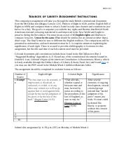 Sources_of_Liberty_Assignment_Instructions(1).docx