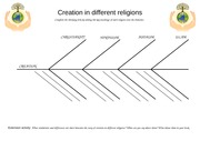 creation_in_different_religions