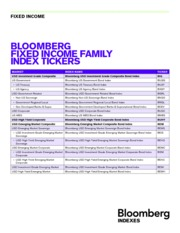 Bloomberg_Fixed_Income_Index_Tickers