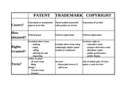 Jenkins_PATENT_TM_C_table