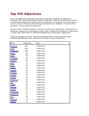 Top 500 Adjectives.docx