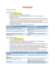 20 Allopurinol Active Learning Template Medication Student Name