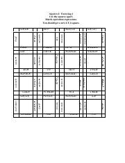 Factoring Puzzles - Algebra I Factoring 1 Cut the squares apart