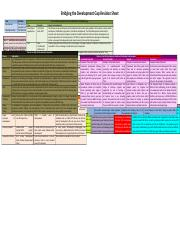 BDG-A3-Revision-Sheet.docx