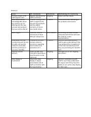 Formative Assessment 3 - Activty 2.pdf