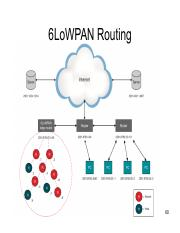 Standard IPv6 header is 40 bytes RFC 2460 Entire 802154 MTU