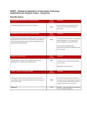 Shamika Gaines research project powerpoint - Feedback sheet - MIS535 Course project (1)