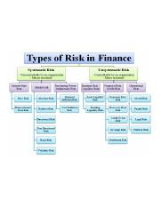 Types-of-Risk-in-Finance.png