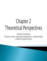 Chapter 2 Theorectical Perspectives & Research