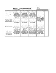 Robotic Assignment Rubric -Chapter 2(1)-3