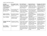 Research Paper Rubric 106