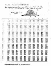 distribution tables table 8 4 the cumulative standardized normal rh coursehero com
