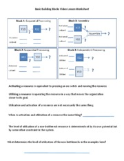 Basic Building Blocks Video Lesson Worksheet.pdf