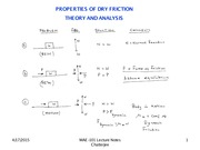 Ch 8 Lecture Notes on Friction 4_16_2015 ppt