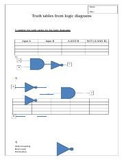 Truth tables from logic diagrams.docx