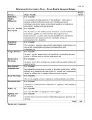 Behavior_Intervention_Plan_Final_Draft_Grading_Rubric