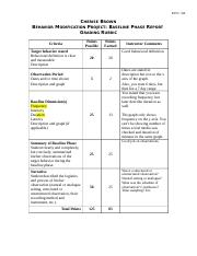 Brown, Cherise_Baseline_Phase_Report_Grading_Rubric-2.docx