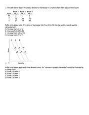 Supply and Demand Practice Tables and Graphs
