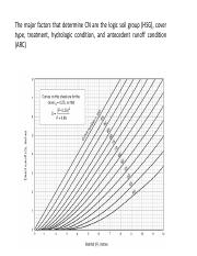 Hydrology Lecture 7-1 (Runoff Estimation Methods SCS).pdf