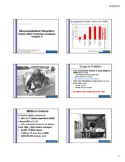 712_12 Lect_MSD Prevention CH2