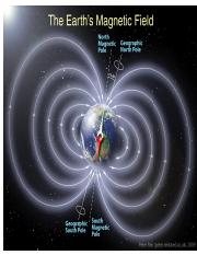 magnetic field big.pdf