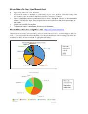 How to Make a Pie Chart.docx