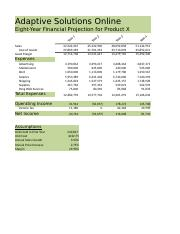 Lab 3-1 Adaptive Solutions Online Eight-Year Financial Projection (2).xlsx