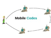 Mobile code2008