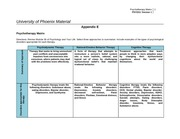 psy 211 development matrix Complete the development matrix located on your student web page format your paper consistent with apa guidelines and include citations/references as appropriate.
