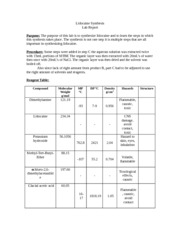 Lidocaine Synthesis lab report