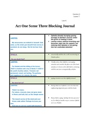 Act One Scene Three Blocking journal