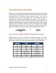 Units and Measures Cheat Sheet.pdf