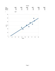 3.2 Linear Regression Example 2