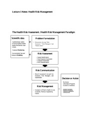 Lecture 1 Notes Health Risk Management