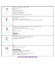 appendicitis concept map - Concept Map Pathophysiology It ...