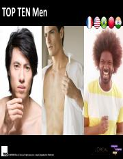 2. Top 10 Face-Body-Hair