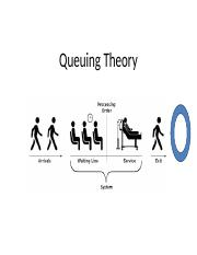Queuing-Theory (Final PPT).pptx