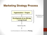 MKTG495_-_Lecture_9_Pricing