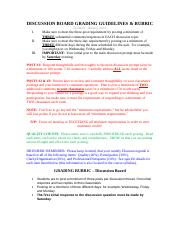 2016_Discussion_Board_Rubric (2) (1)