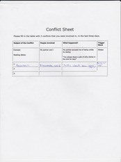 conflict sheet and goals of management
