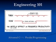 23 - Advanced C++ (Parallel Programming)