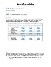 Accounting principles homework help