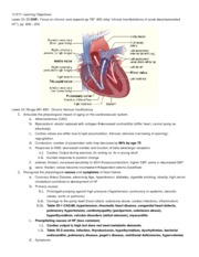 Congestive Heart Failure Notes
