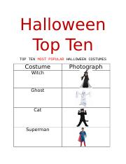Halloween Top Ten.docx