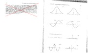 115A_1_Pictorial Dictionary of Fourier Transforms
