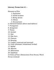 Literary Terms List %231.docx